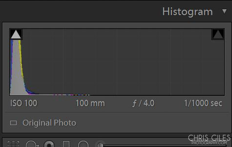 But the histogram isn't clipping